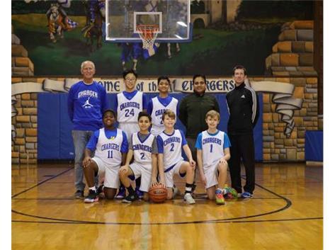 7th Grade Basketball 2019/20