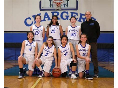 2019/20 Girls 7th/8th Grade Basketball