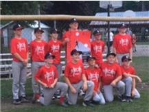 2018-2019 Team 8th Grade Night
