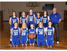 7th Girls Basketball  2018-2019