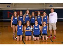 8th Volleyball Fall 2019