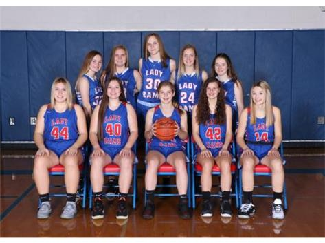 Reserve Girls Basketball 2019 2020
