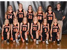 Girls Seventh Grade Basketball