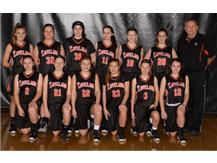 Girls Eighth Grade Basketball