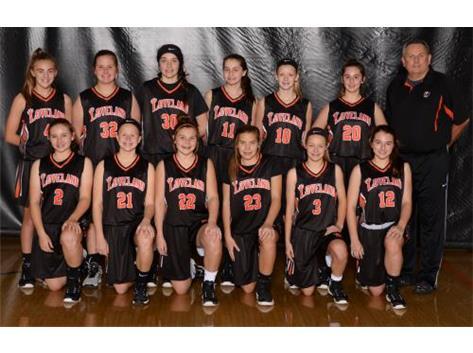 Girls Eighth Grade Basketball