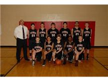 8th Grade Basektball