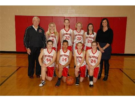 8th Grade Basketball