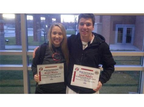 Allstate Good Hands Player of the Week: