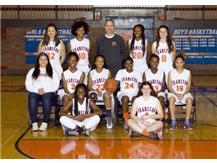 """<br> <font size=""""4"""">Girls Sophomore Basketball Team</font> <br><br> <font size=""""3"""">( 2015 - 2016 )</font> <br><br><b>Winter</b>"""