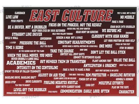 East Culture
