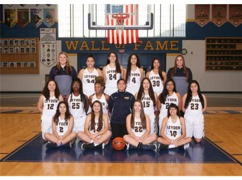 Girls Varsity Basketball.  Go Eagles!!