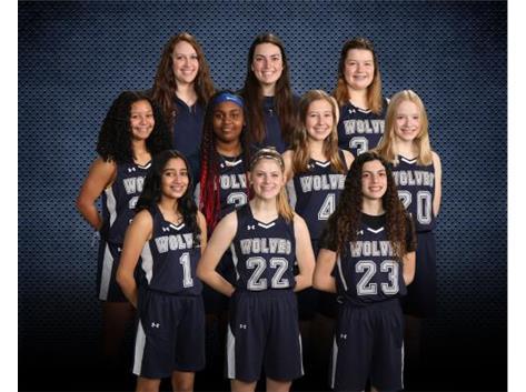 Winter 20-21 JV Girls Basketball