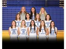 Girls Freshman Basketball
