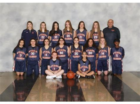 Girls Freshmen Basketball