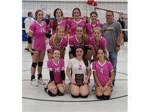 2021 Mohawk Classic - 2nd place