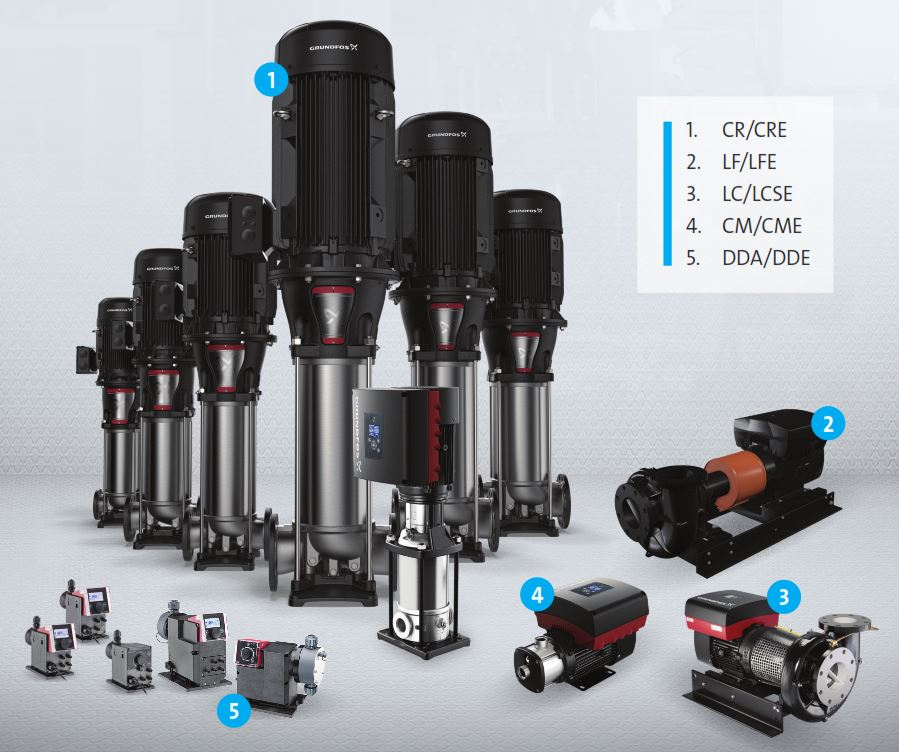 Grundfos Food Processing Multistage and Chemical Metering Pumps