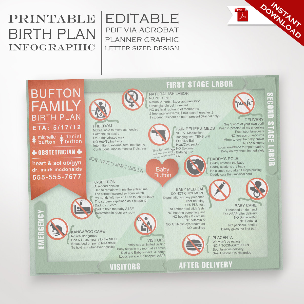detailed birth plan template