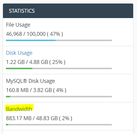 Bandwidth is a major consideration when deciding on hosting printables