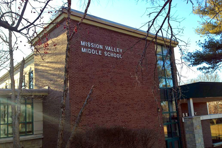 The controversy surrounding Mission Valley raises a number of questions about the future of Prairie Village.