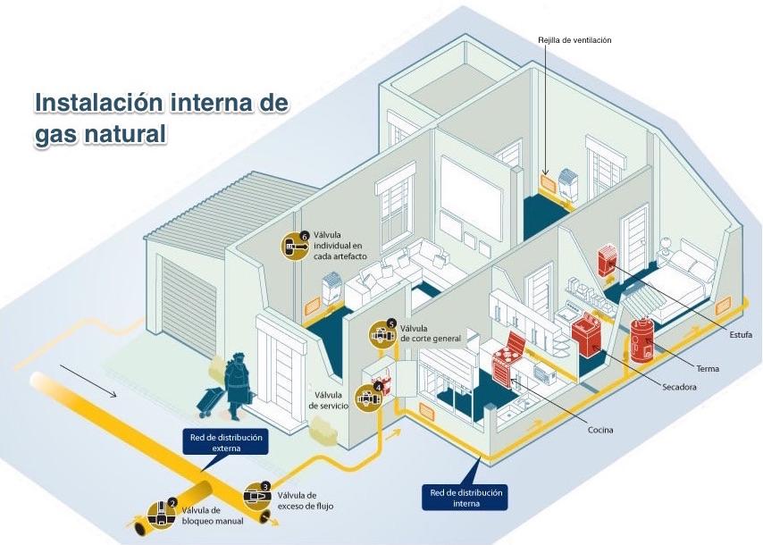 Instalador de gas butano good instalador autorizado gas - Instalacion calentador gas natural ...