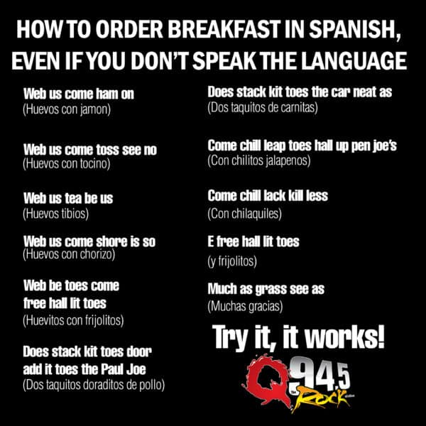 How to order breakfast in Spanish, even if you don't speak the language!