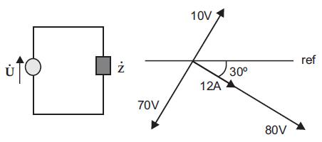 Questes de eletricidade q564449 considere este circuito onde dado seu diagrama fasorial ccuart Gallery