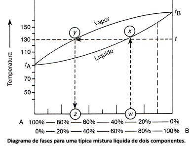 Questes de engenharia qumica e qumica industrial q732367 de acordo com o diagrama apresentado analise as afirmativas ccuart Image collections