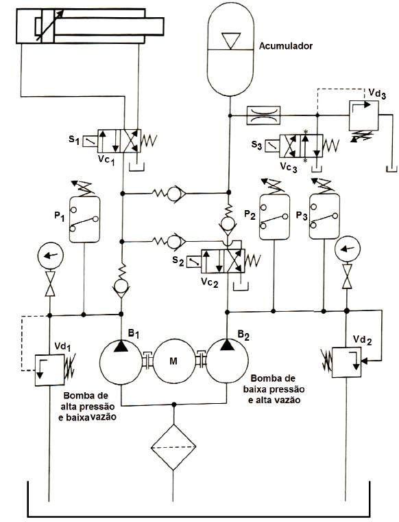 circuito hidraulico prensa  curso online de circuitos e sistemas hidr u00e1ulicos buzzero  sistema de