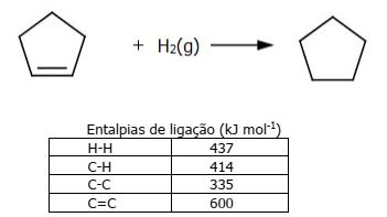 UFRGS-Termoquímica 922eec62a5ae61eae953
