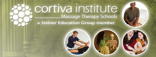 Cortiva Institute - Chicago, Loop Campus