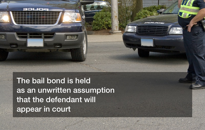 How does the bail bond business work