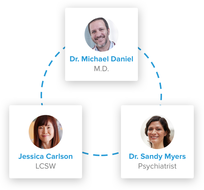 Experience Collaborative Care