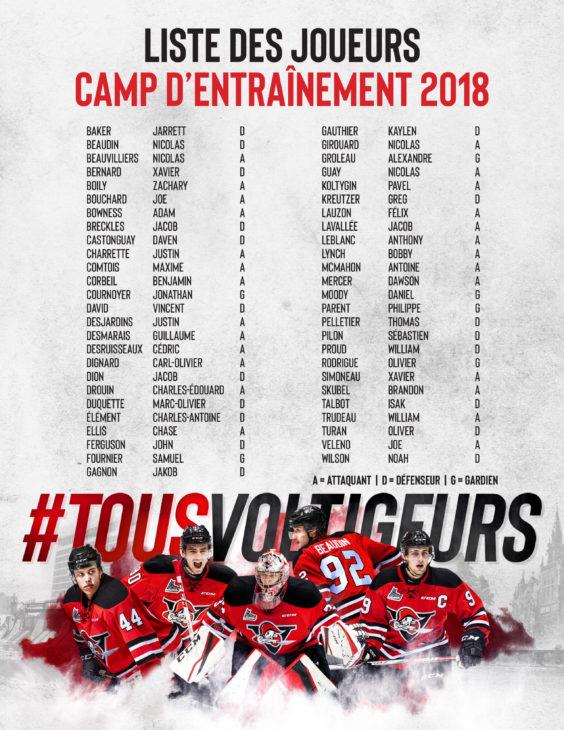 Joueurs_Camp