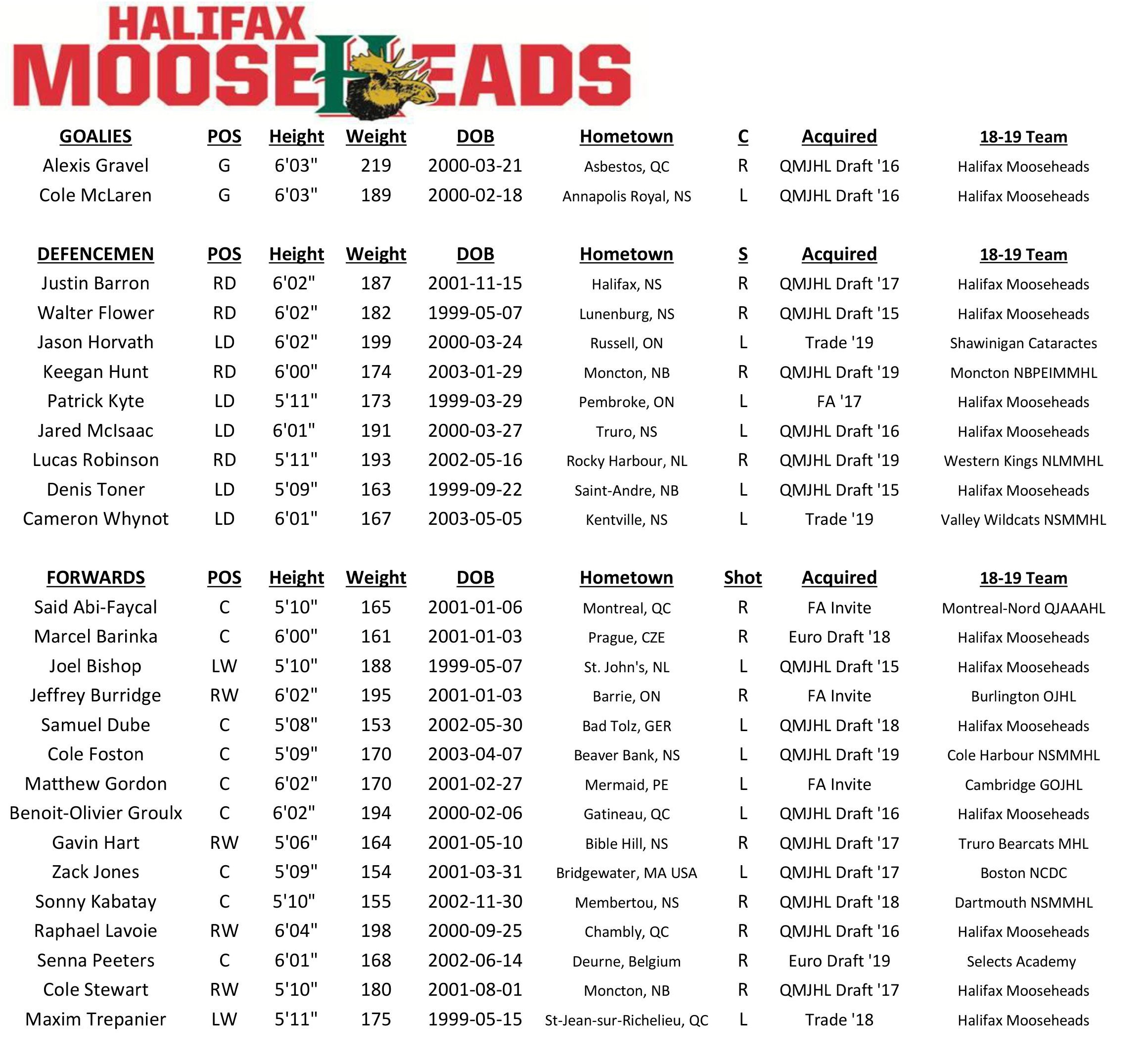Official Camp Roster Aug 26