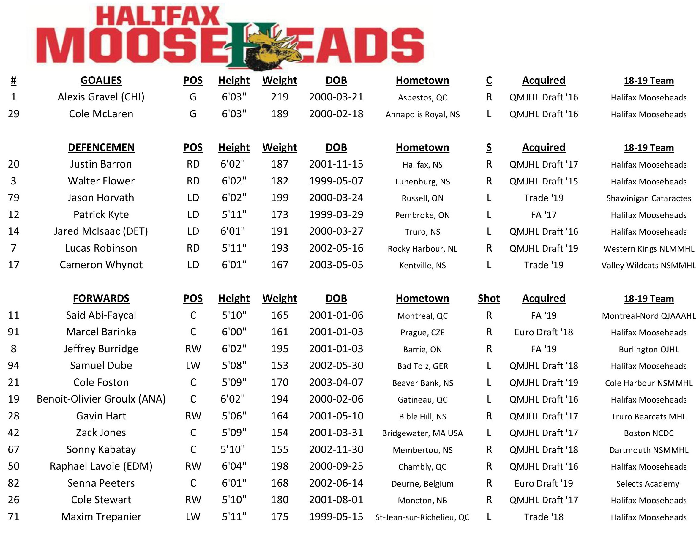 FINAL ROSTER 2019-20
