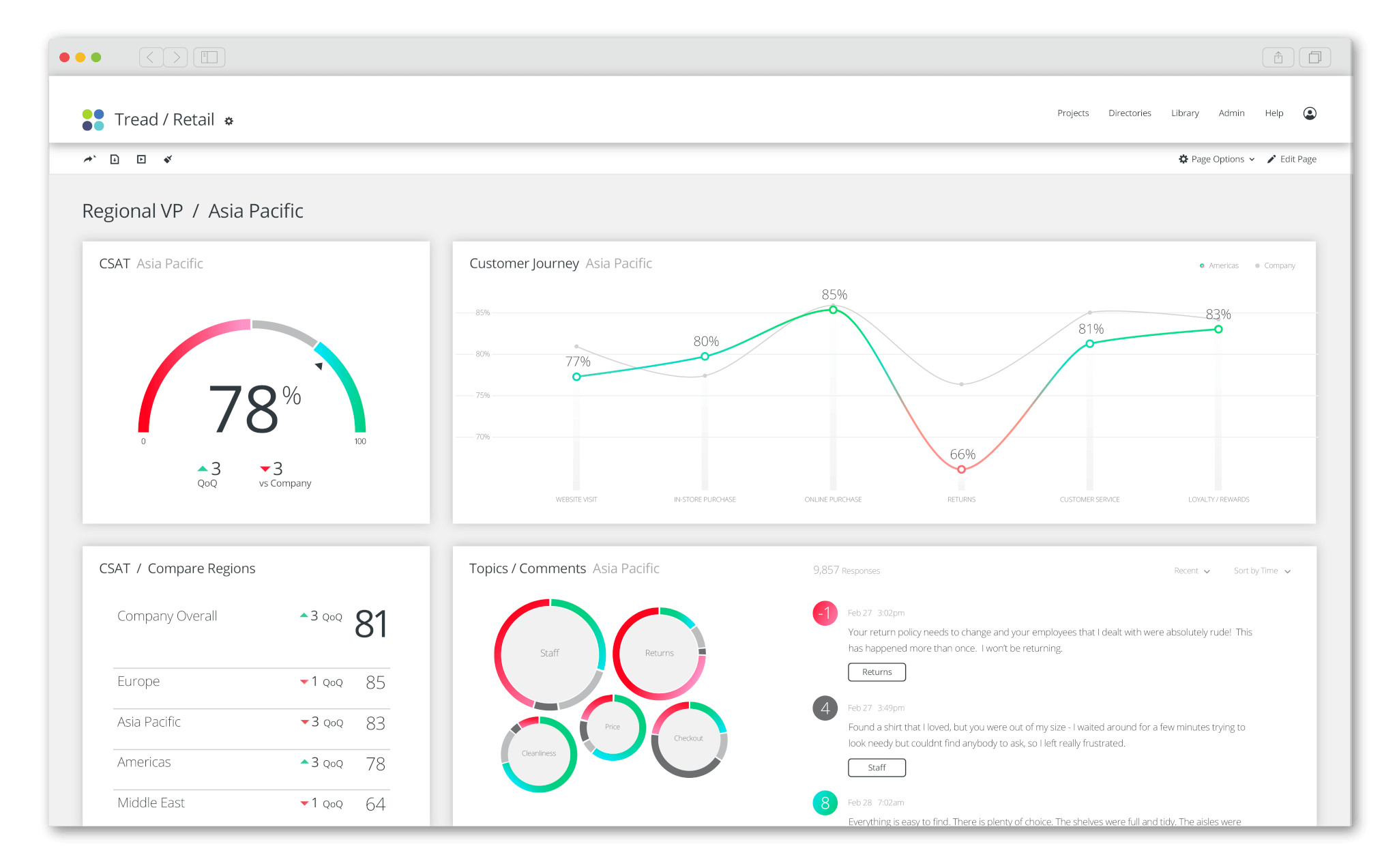 Customer Analytics Dashboards & Reporting Software