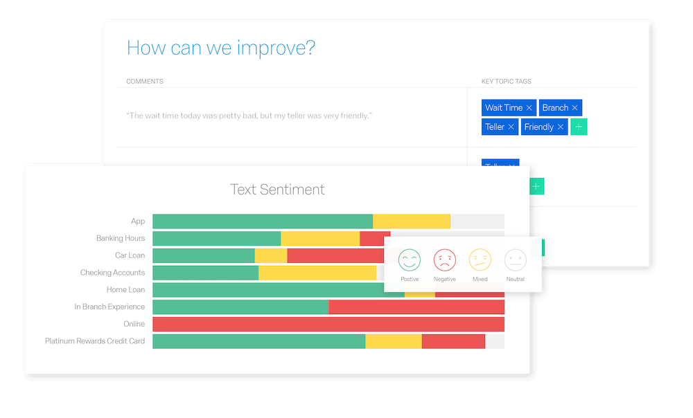 Analyze Survey Results Data with iQ™ from Qualtrics