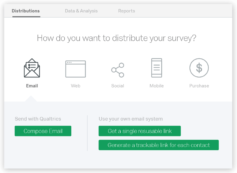 survey distribution channels for qualtrics survey software