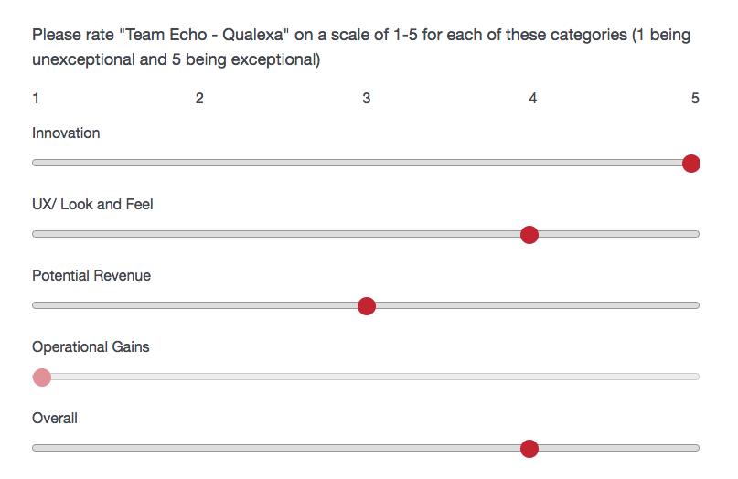 Qualexa Slider Ratings