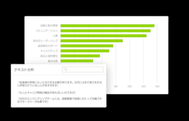 従業員管理ソフトの横棒グラフ&TEXT Analytics画面