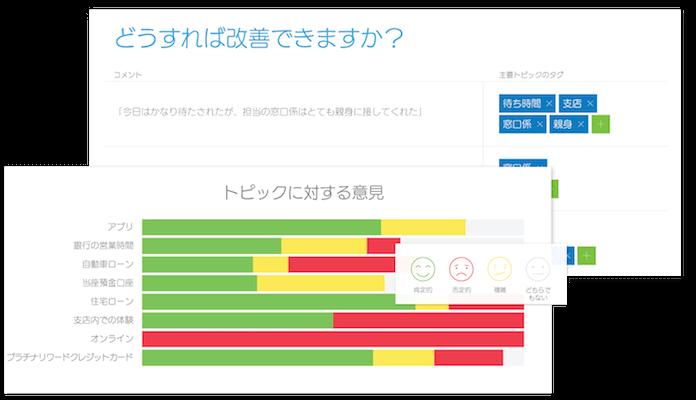 機械学習によるアンケート結果感情分析画面