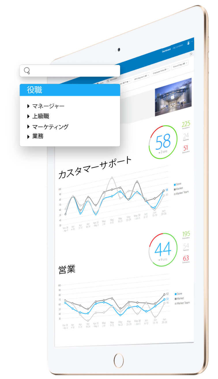 スマートフォンのアンケート分析グラフ画面