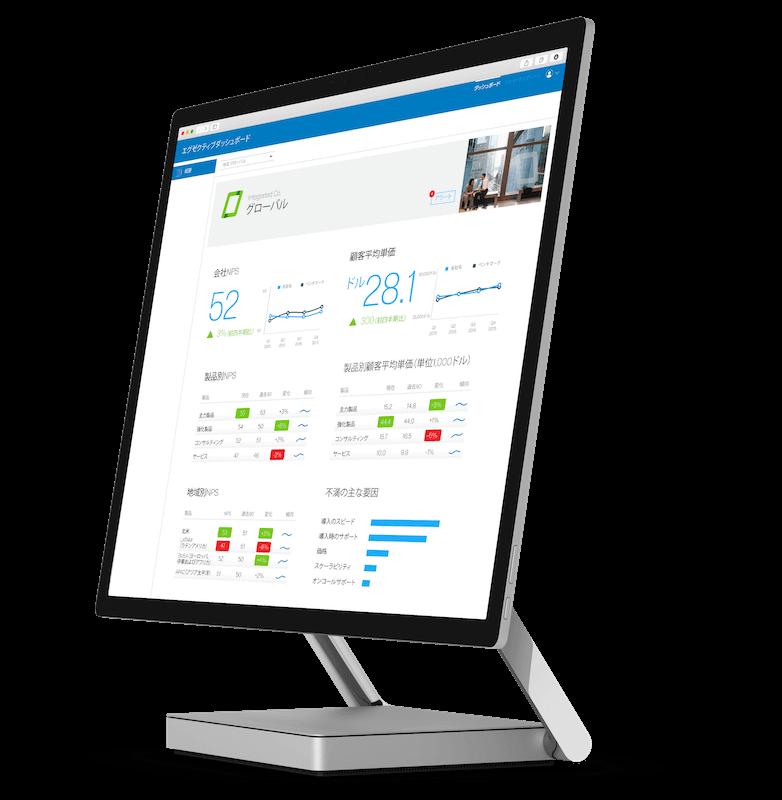統合プラットフォーム:デスクトップでのNPS ai分析ツール使用画面