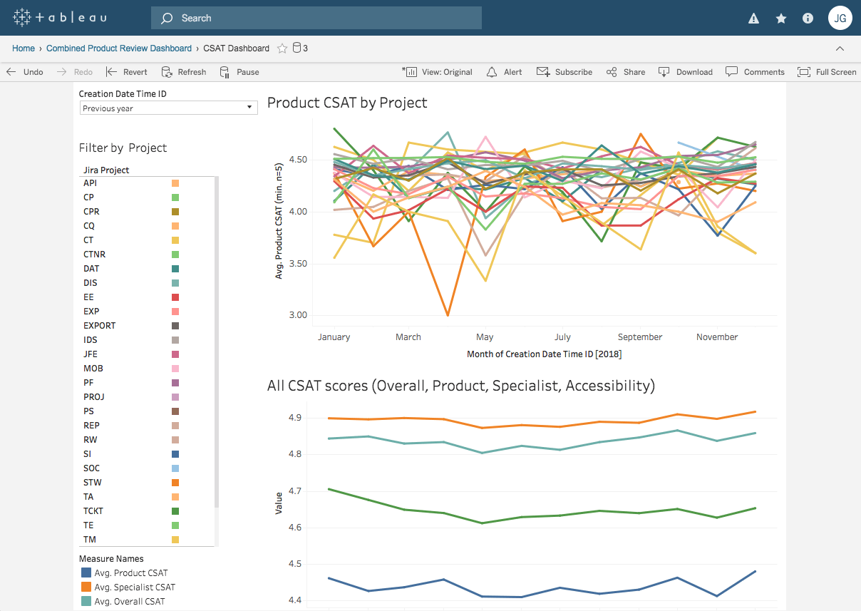Visualize Survey Data in Tableau with Qualtrics Integration