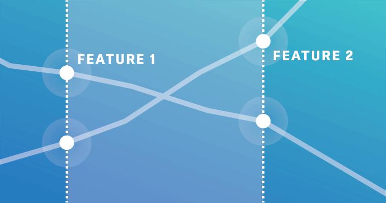 MaxDiff Analysis - Product Prioritization
