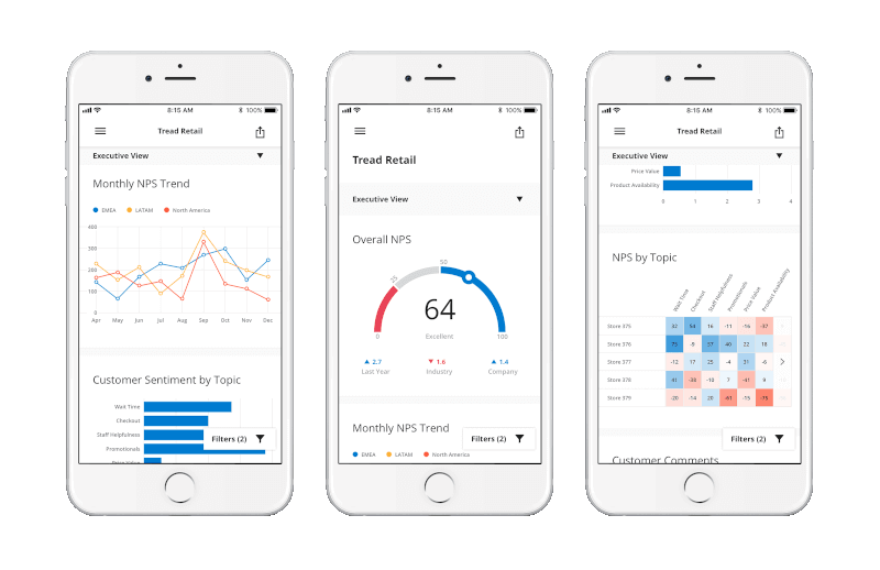 Qualtrics Mobile Survey dashboard report