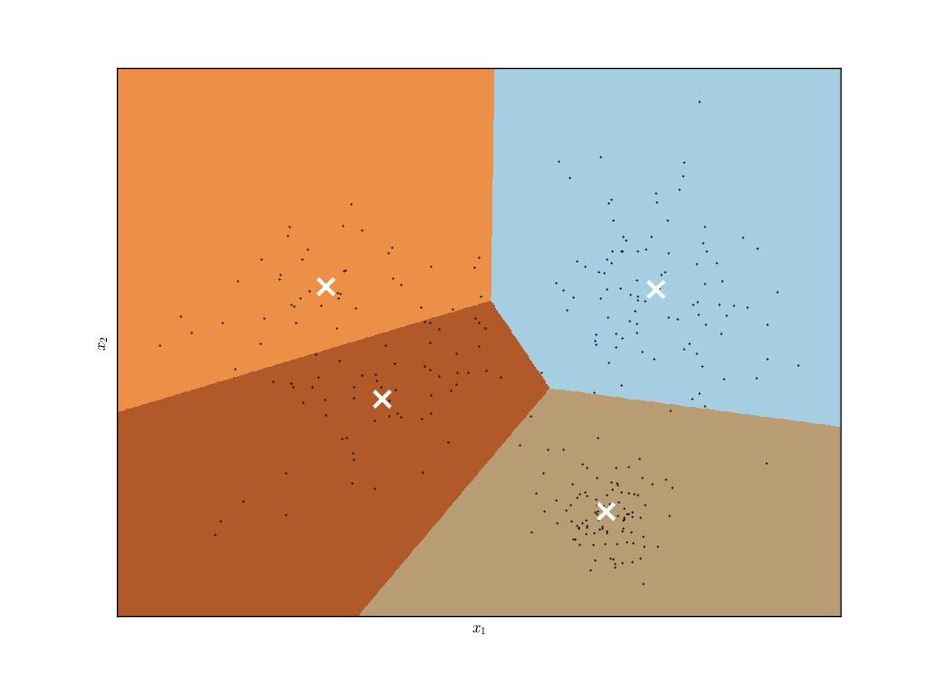 K-Means Clustering of Daily OHLC Bar Data   QuantStart