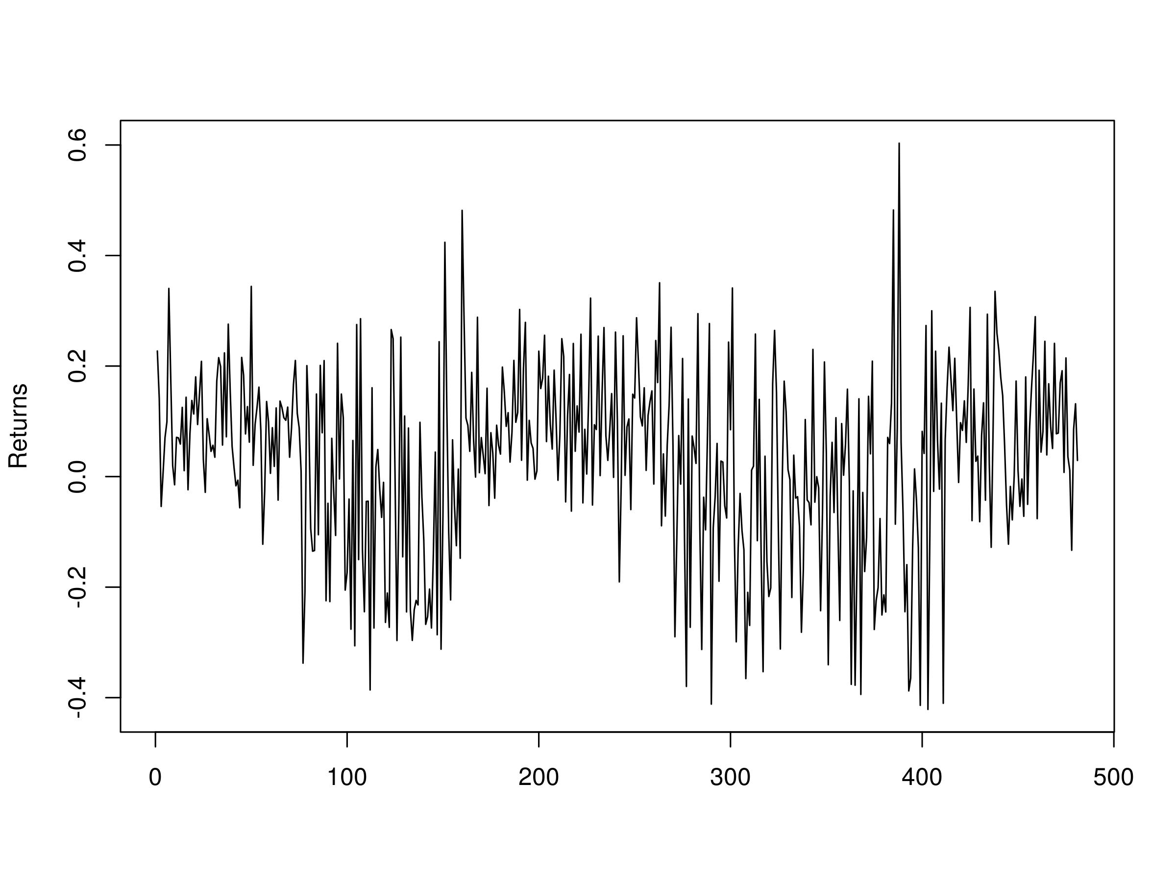 Hidden Markov Models for Regime Detection using R   QuantStart