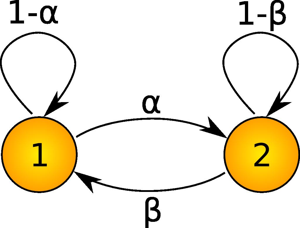 Two-state Markov Chain Model
