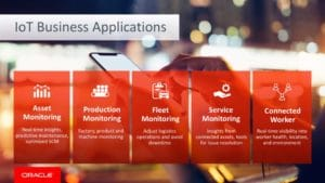 IoT business applications overview